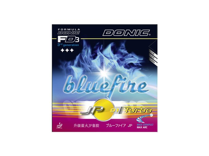 zoom b bluefire jp 01 t