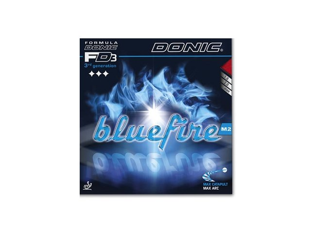 zoom d bluefire ms2