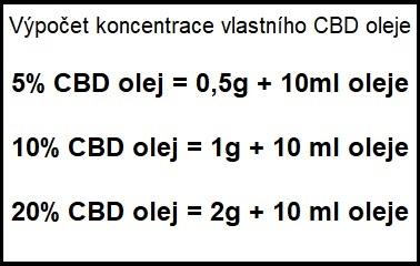domaci-vlastni-cbd-olej_1