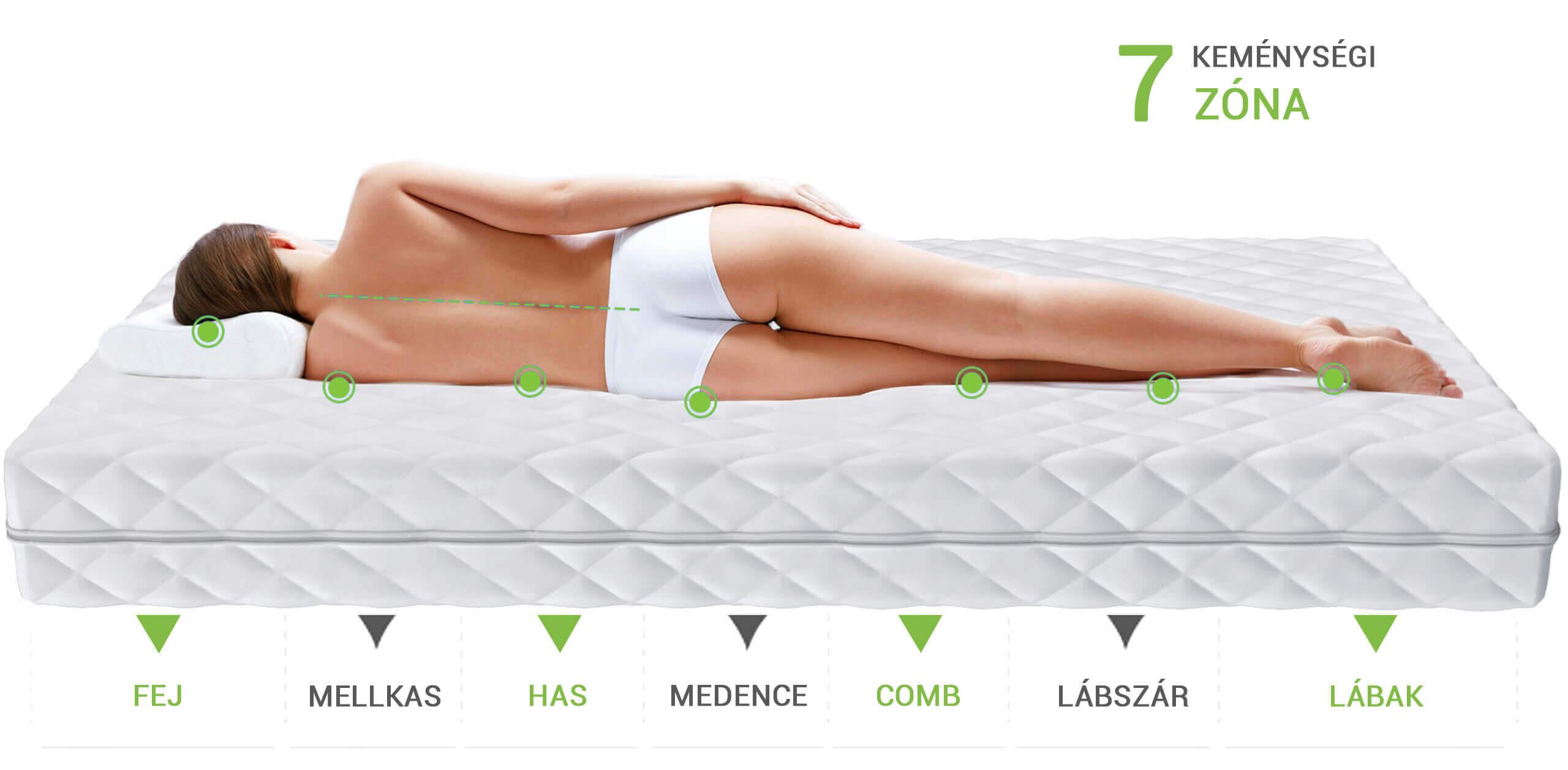 Egészségügyi Ivory Multi matrac