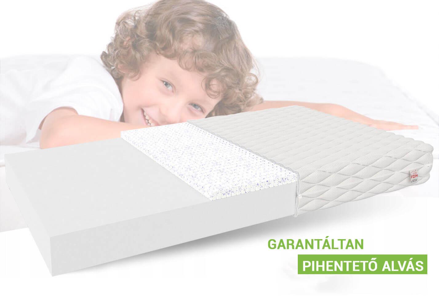 Habmatrac - Garantáltan pihentetö alvás
