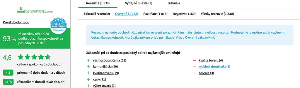 Vélemények detskapostel.com - pc