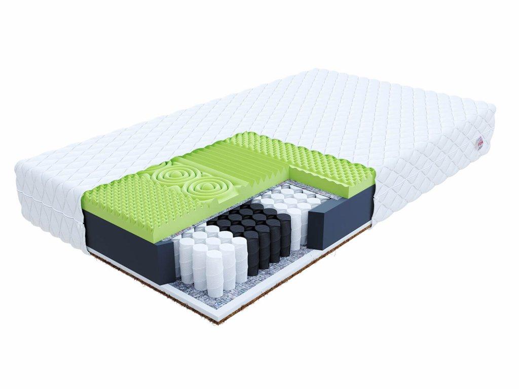 Minőségi Vally matrac tasakrugókkal 200x160