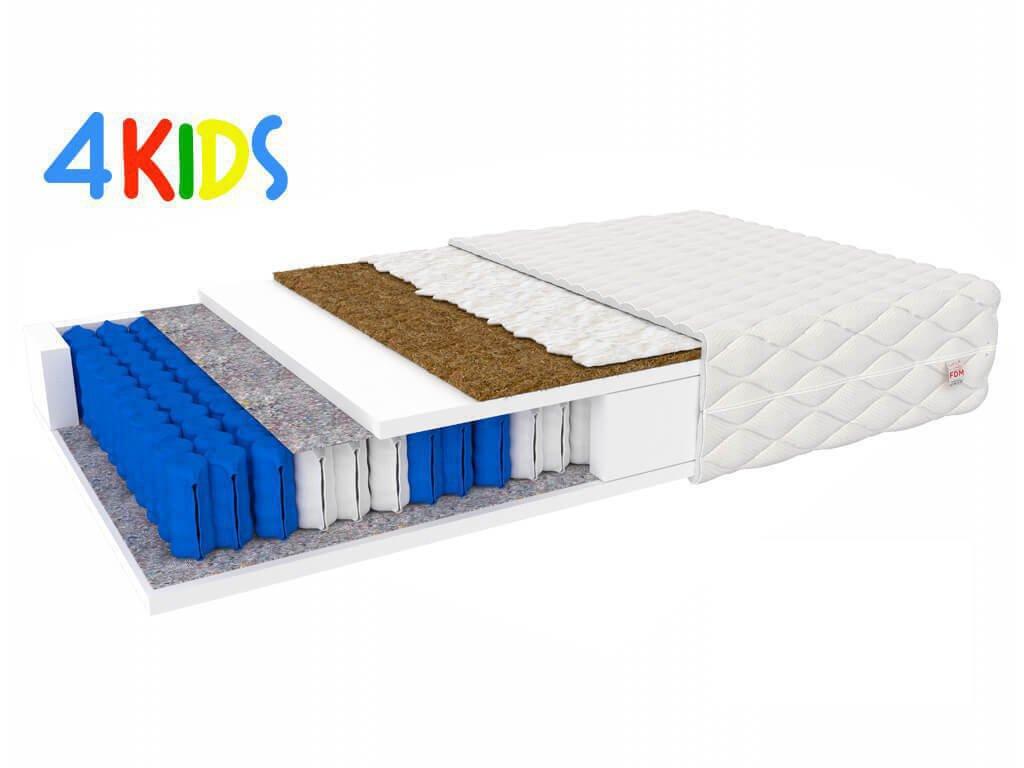 Táskarugós gyerekmatrac HUNT 160x70