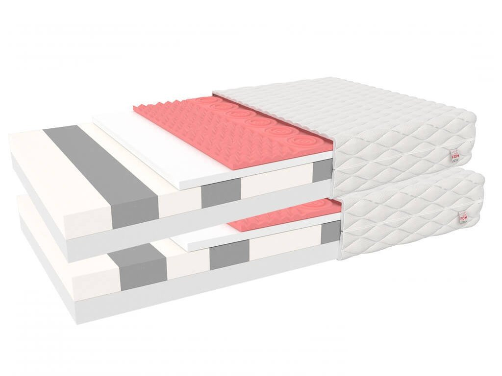 Egészségügyi matracok habbal Rocker 200x90 (2 db) 1+1