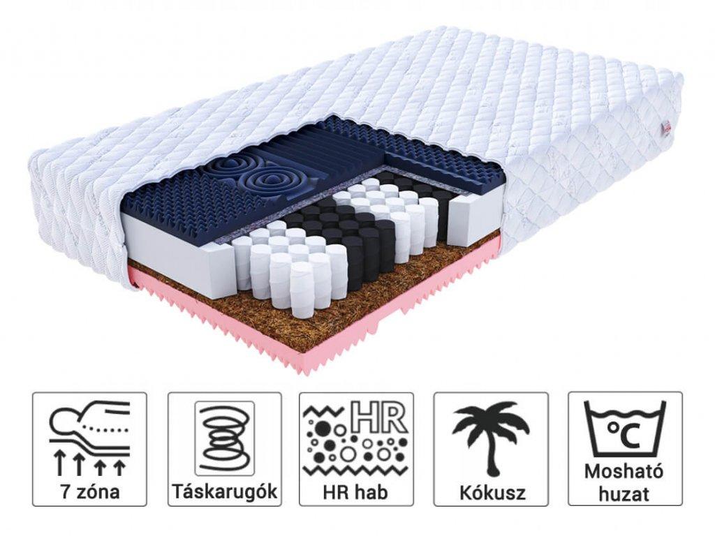 Gina táskarugós matracok 90x200 (2 db) - 1+1