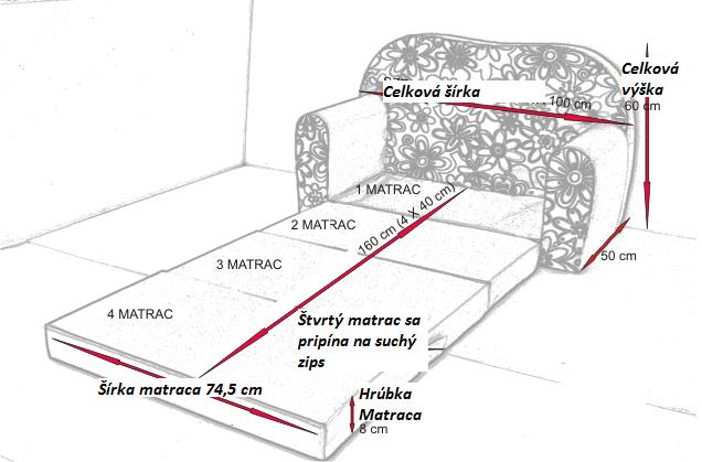 detská posteľ rozkladacia