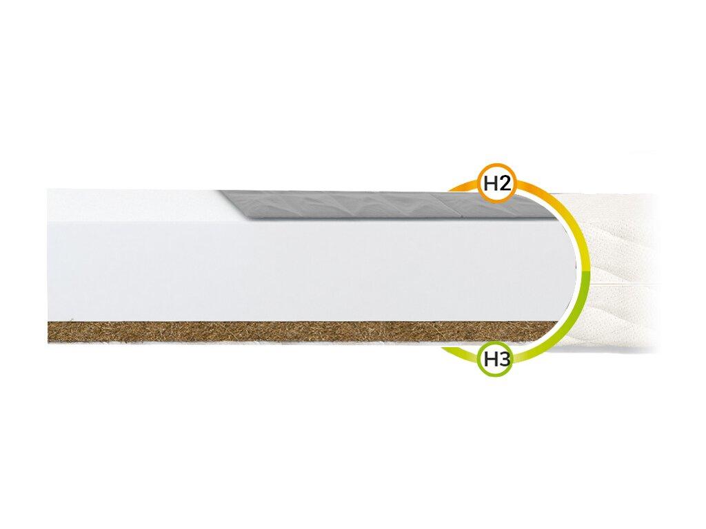 Obojstranný matrac pohánka/kokos 200x90 Bambino Console