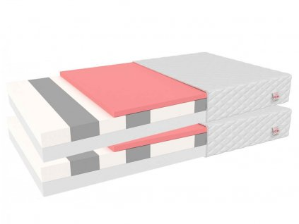 Pamäťové matrace Pretoria 200x90 (2 ks) - 1+1