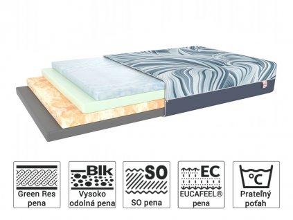 Adel LUX penový matrac 200x140