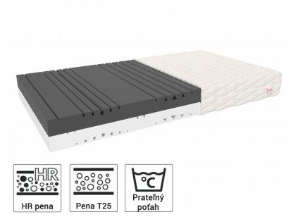 Kruela HR penové matrace 200x90 (2ks) 1+1