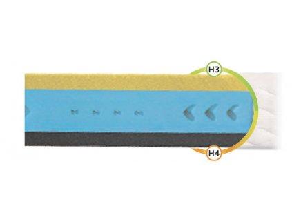 Matrac Elcapitan 200x200 so švajčiarskou penou