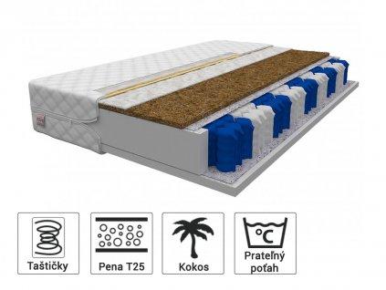 Taštičkový matrac Milan 200x80
