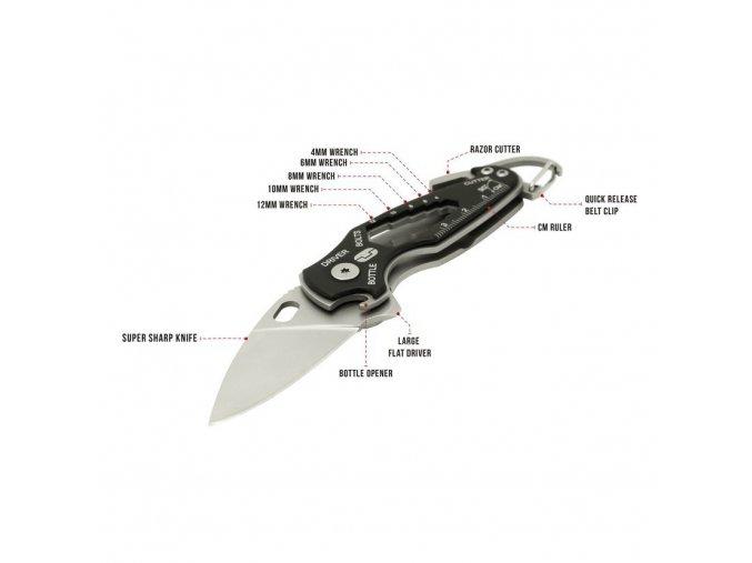 1 TU573 Smartknife Infographic