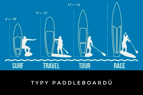 Typy paddleboardů