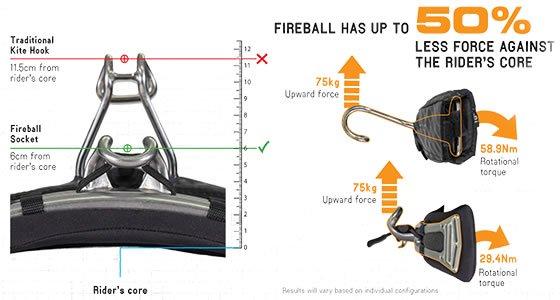 cabrinha-fireball-2