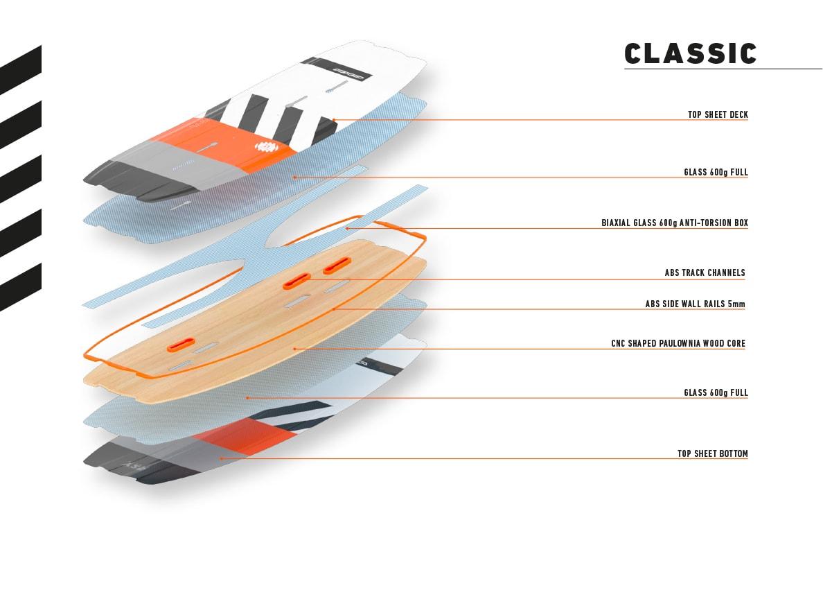 rrd-kite-biaxial-glass-technology-y25