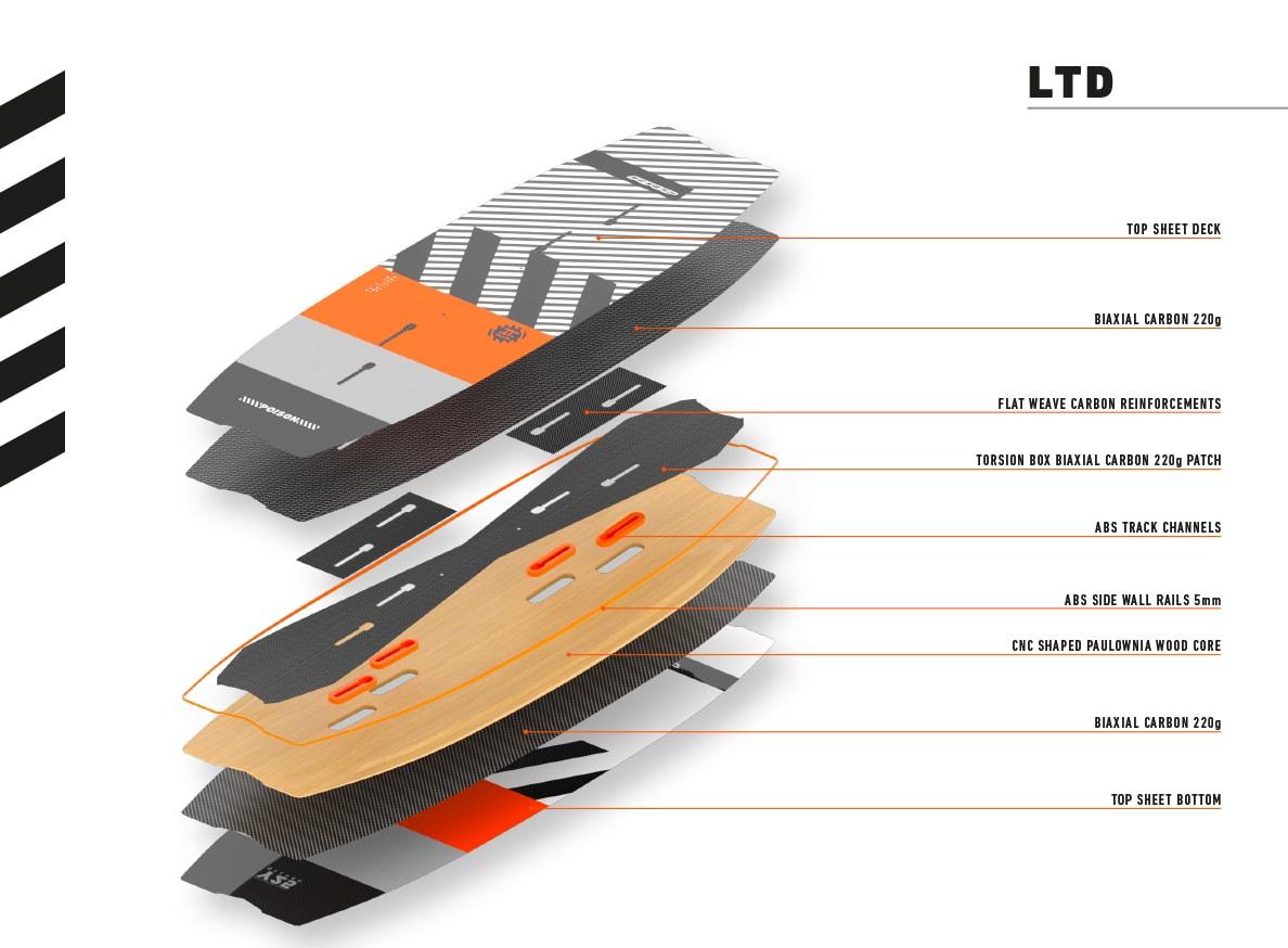 rrd-kite-carbon-technology-ltd-y25