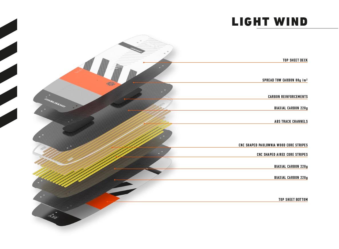 rrd-kite-light-wind-technology-ltd-y25