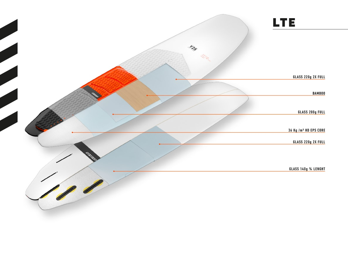 rrd-kite-technology-lte-y25