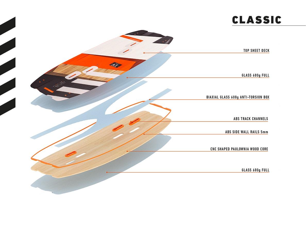 rrd-twintip-classic-technology-y26
