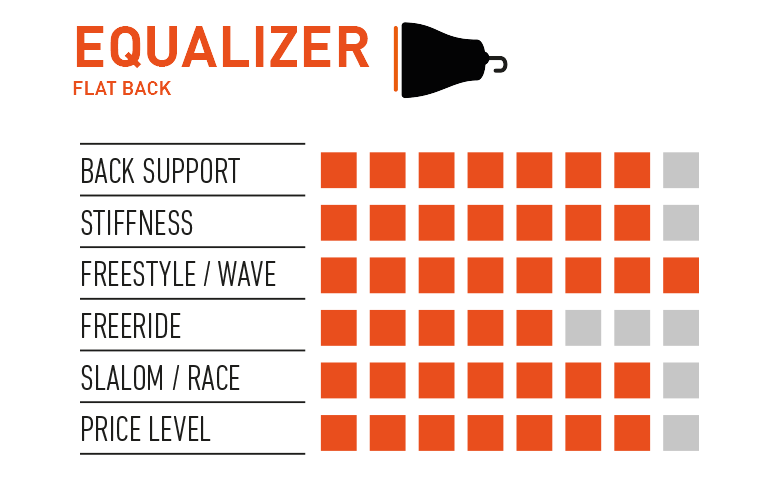 rrd-harness-ws-equalizer-y24-specs