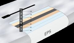 boards-pro-am