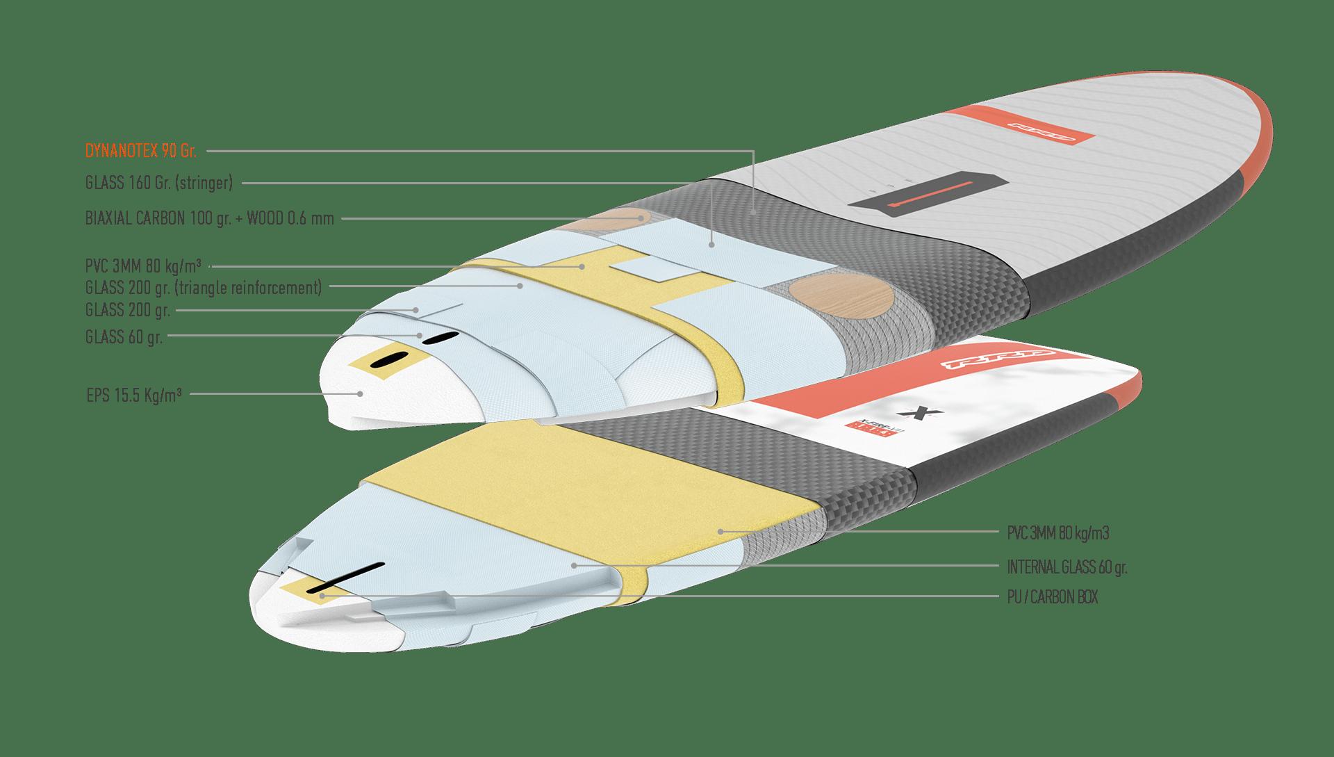 rrd-ltd-ws-tech-x-fire-v11