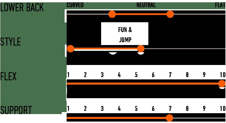 stark-2017-tab-2