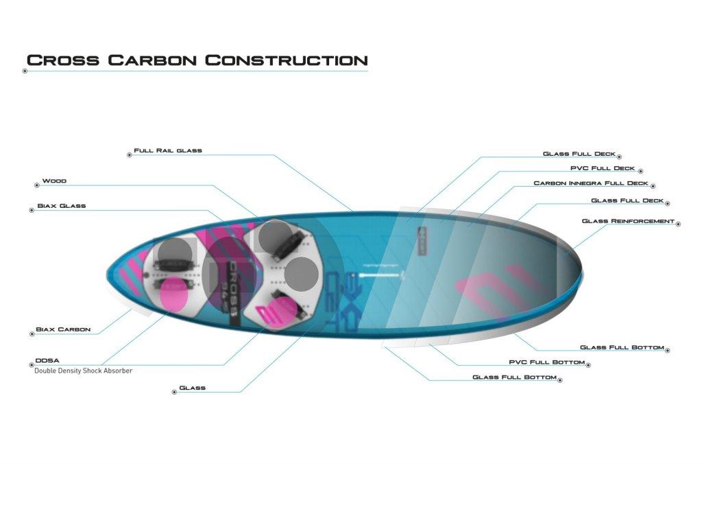 cross carbon plovak windsurfing karlin boards