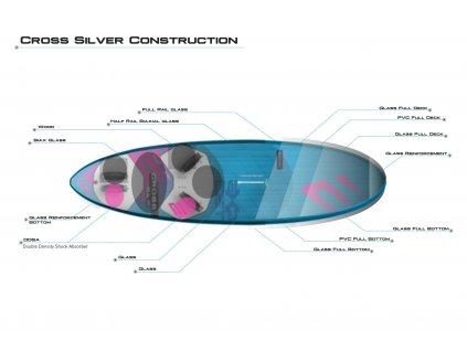 cross silver freemove freestyle wave exocet plovak boards windsurfing karlin 2021