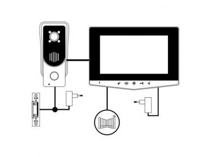 Sada videotelefonu EMOS EM-05R s ukládáním snímků  H2030