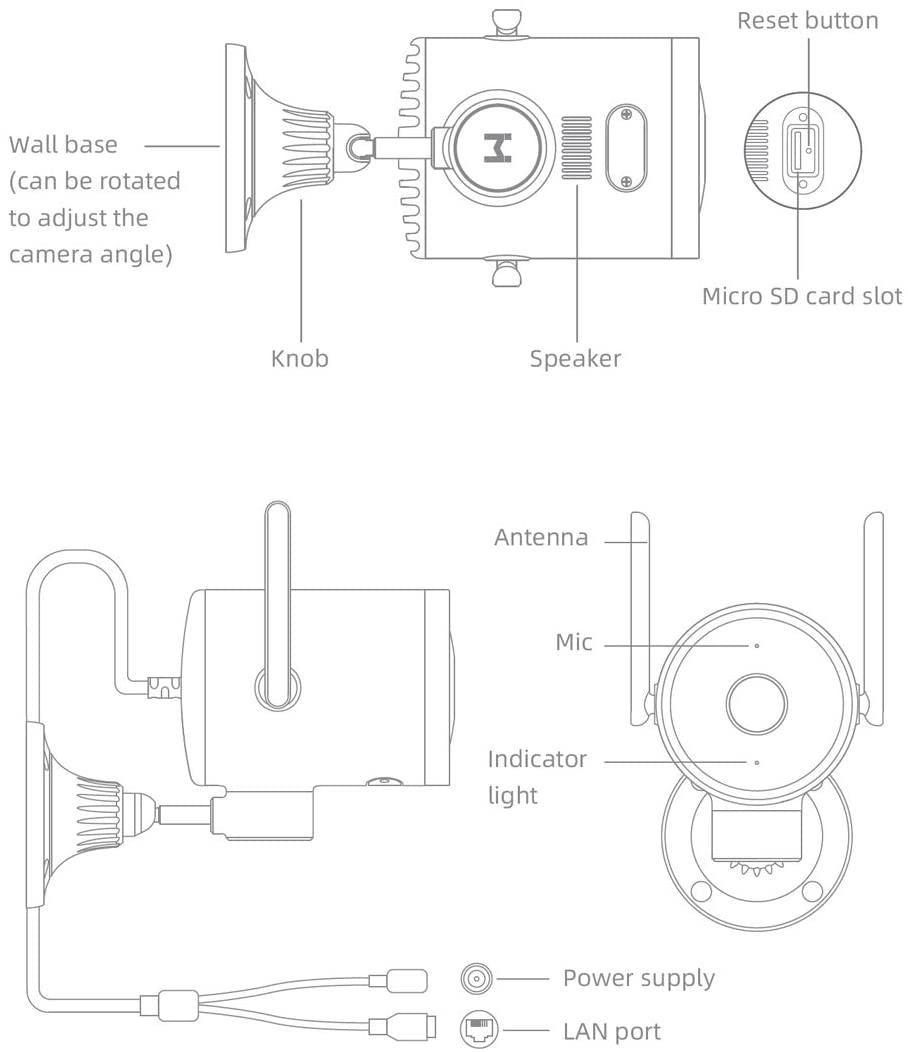 Xiaomi IMILAB EC3 HD WiFi - bezpečnostní kamera