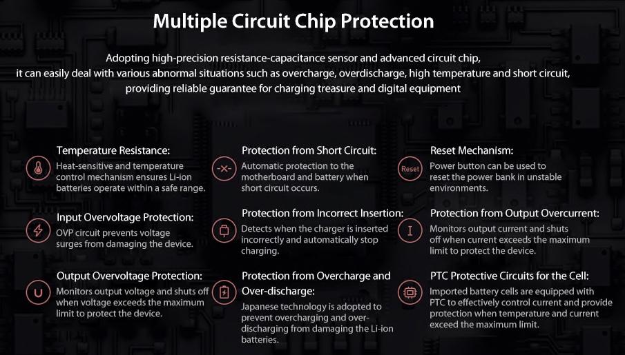 Xiaomi 20 000 mAh Redmi 18W Fast Charge Power Bank ochrana