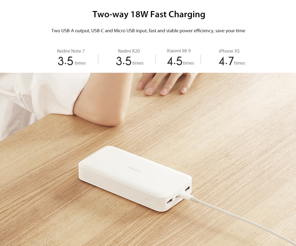 Xiaomi 20 000 mAh Redmi 18W Fast Charge Power Bank recenze