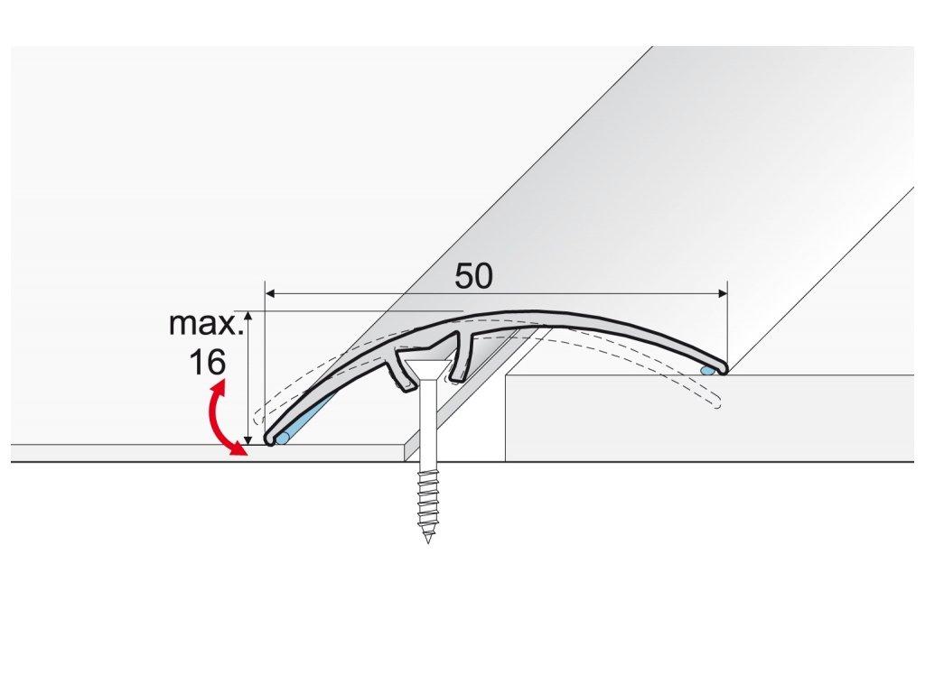 A65 Profil
