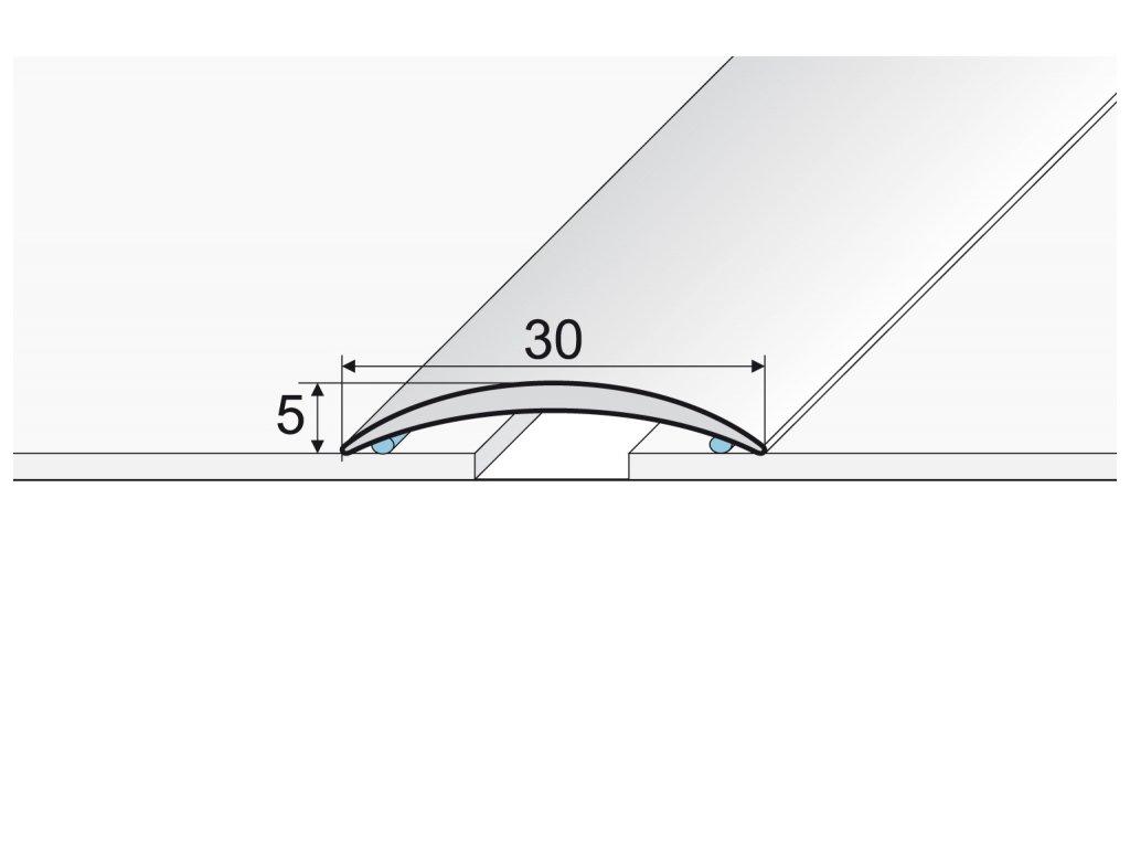 A03 Profil