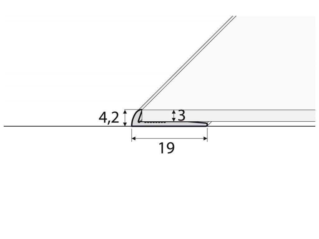AC09 Profil