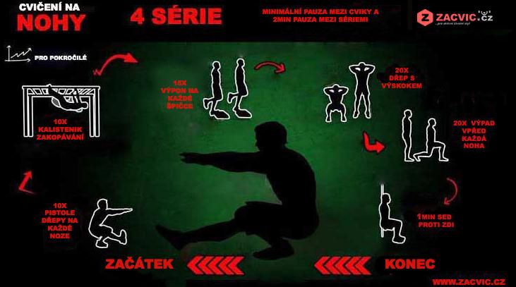 Cviky na nohy