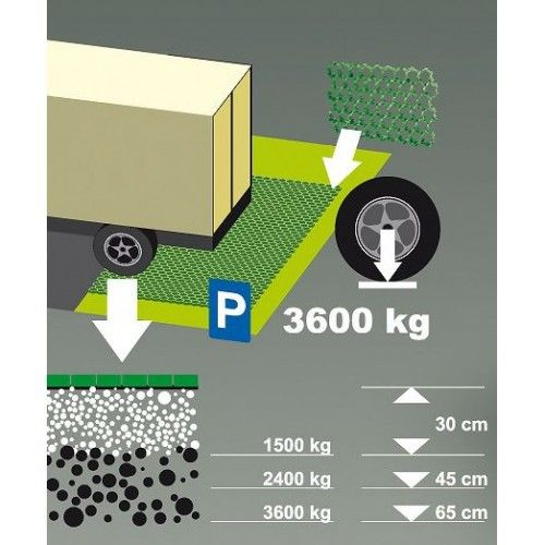 dlažba zatravňovací PLANT 60x40x3,3cm, bal.1,1m2, PH ZE tm. (G851)