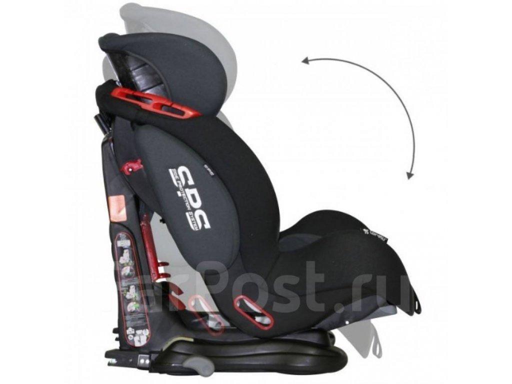 Autosedačka TITAN SPS 9-36KG BLACK&RED