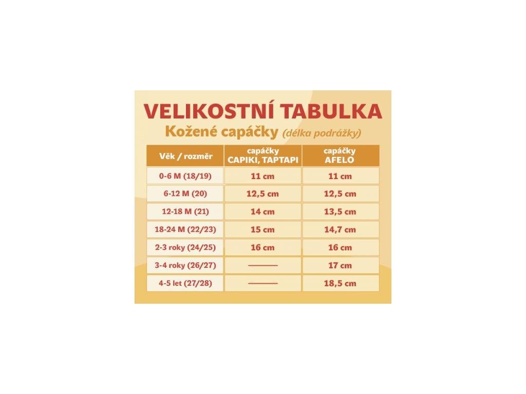 Kožené capáčky - ŽIRAFKA ŽOFKA 6-12 měsíců - Zandup 7ea0919fad