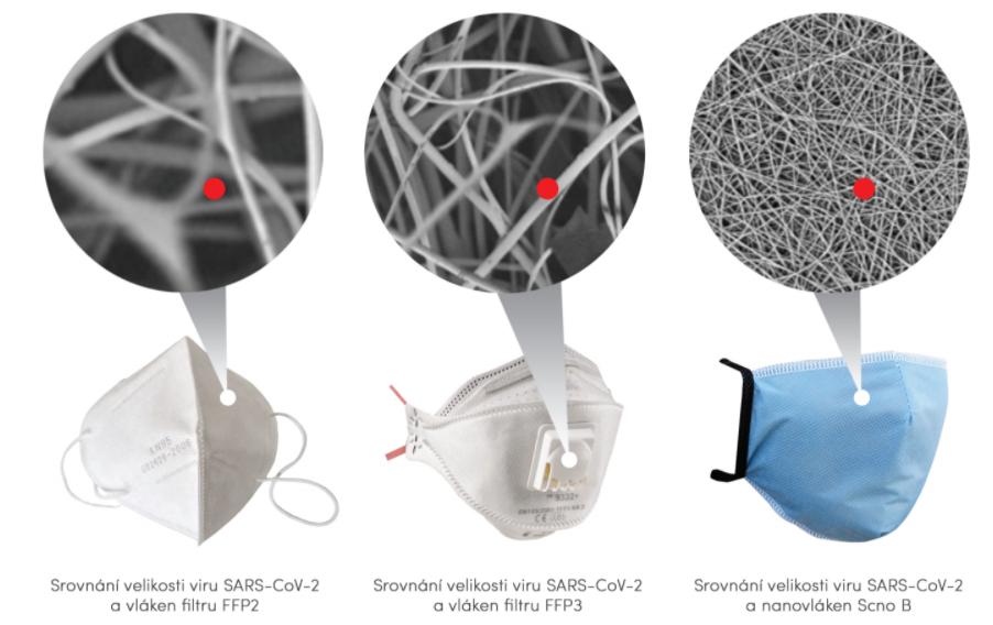 scimed-nano-rouska-s-nanomembranou-scino-b-1