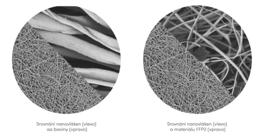 scimed-nano-rouska-s-nanomembranou-scino-b-2