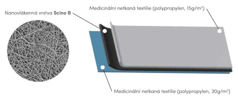 scimed-nano-rouska-s-nanomembranou-scino-b-3