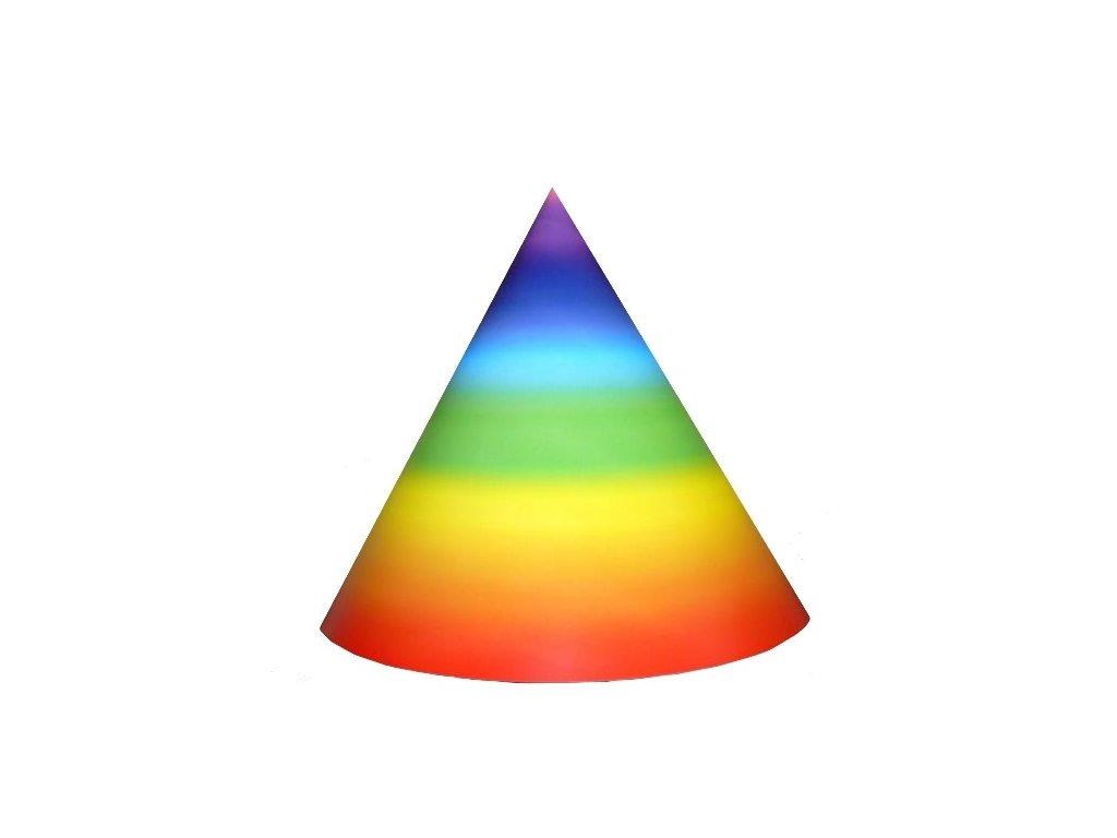 Duhova pyramida