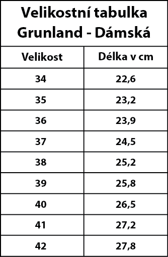 Grunland-dámská-velikostní-tabulka