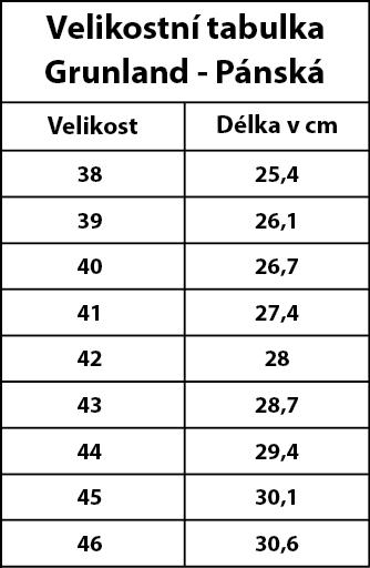 Grunland-pánská-velikostní-tabulka