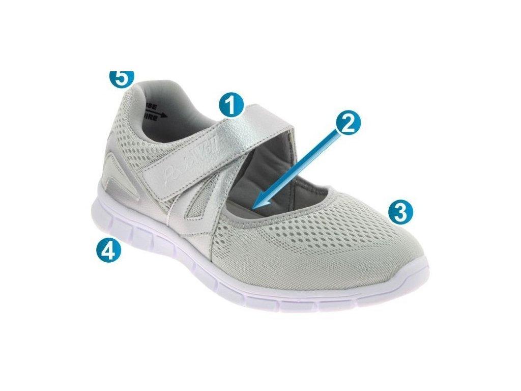 VAUCLUSE sportovní obuv s paměťovou stélkou dámská šedá PodoWell