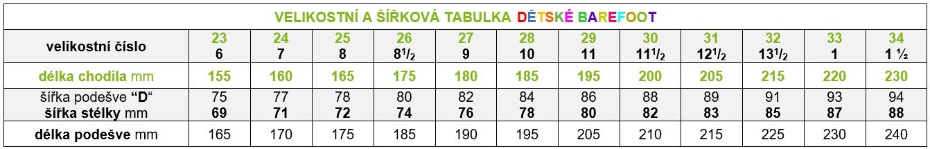 DETSKA-TABULKA-VELIKOSTI-OKBAREFOOT